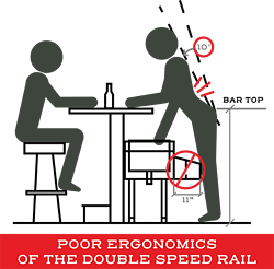 Double-speed-rail-ergonomics