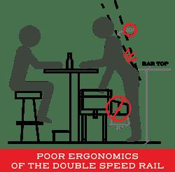 Double-speed-rail-ergonomics